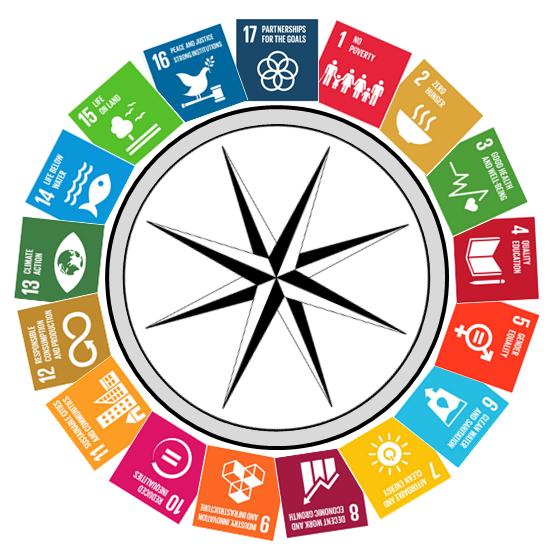 WIFO Themenplattform Nachhaltigkeit